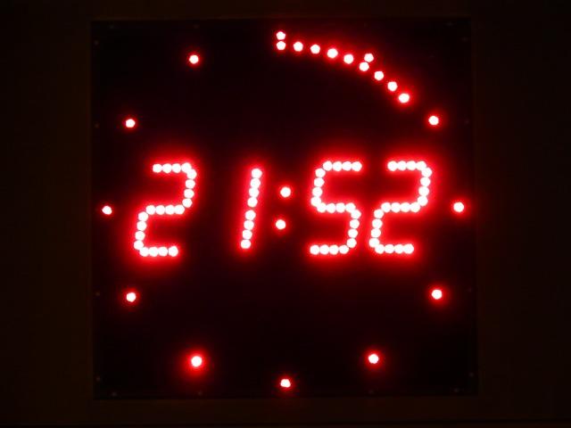 בעל עסק – למה גם לך כדאי להתקין שעון נוכחות בעסק?